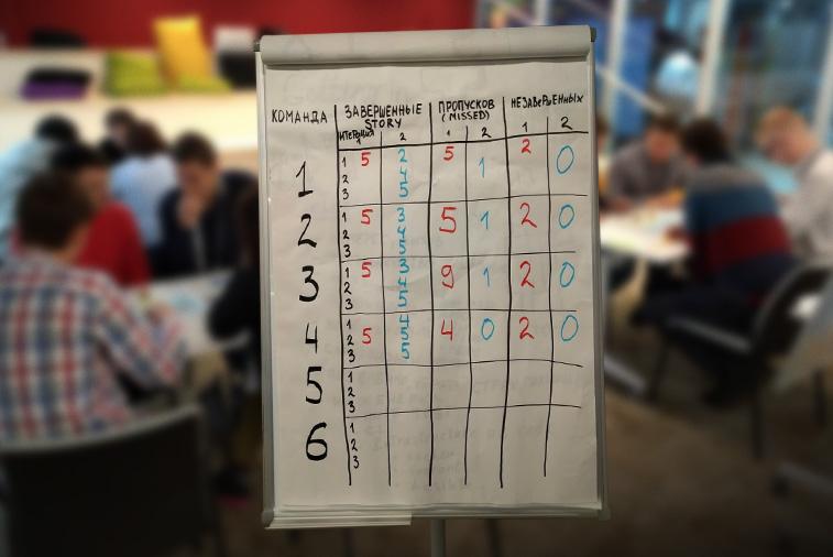 Статистика X-team Silos Game