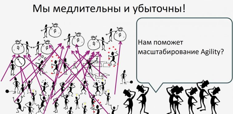 coord-chaos-ru