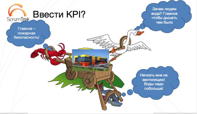 персональные KPI