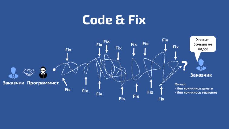 code & fix