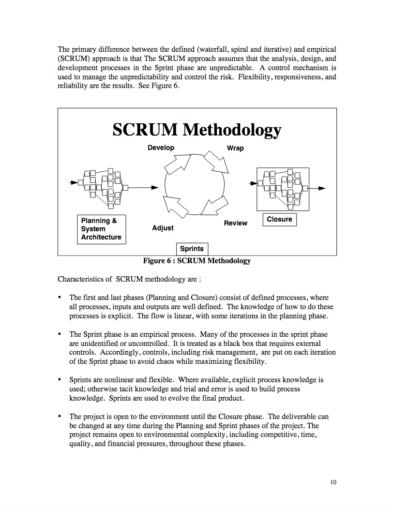 scrum oopsla 1995