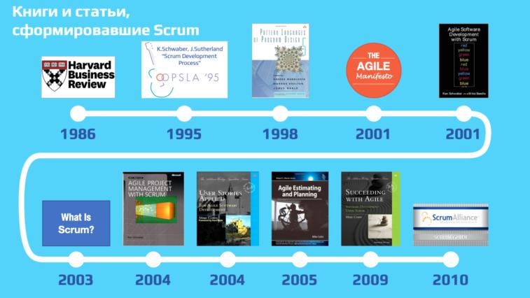 история scrum книги и статьи