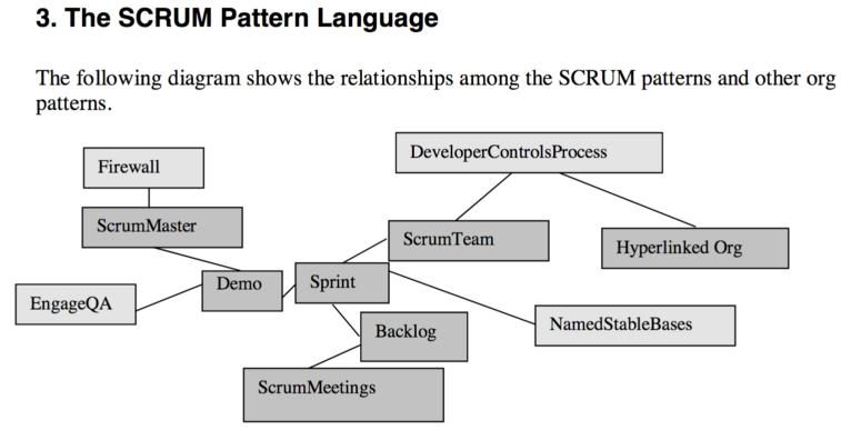 scrum patterns