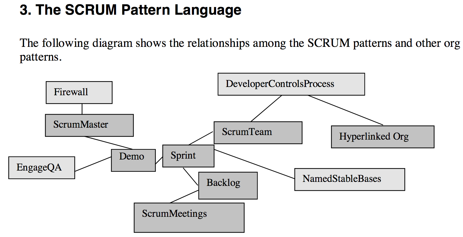 scrum patterns